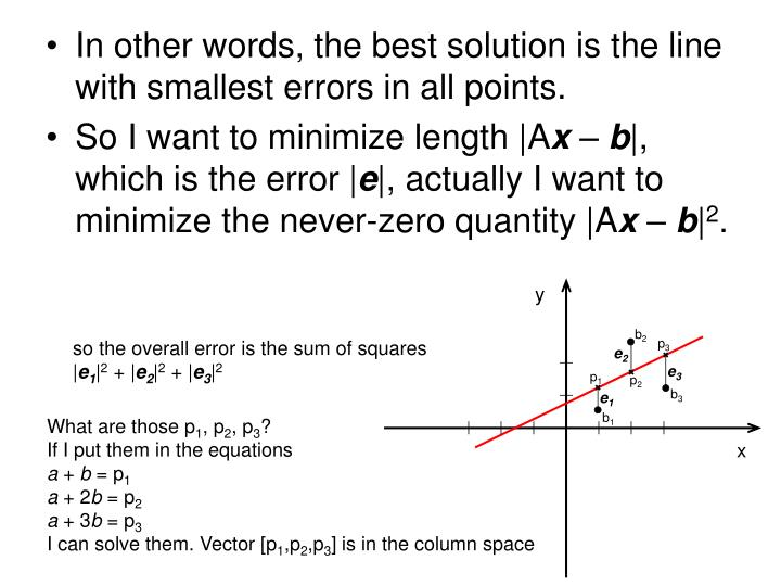 In other words, the best solution is the line with smallest errors in all points.