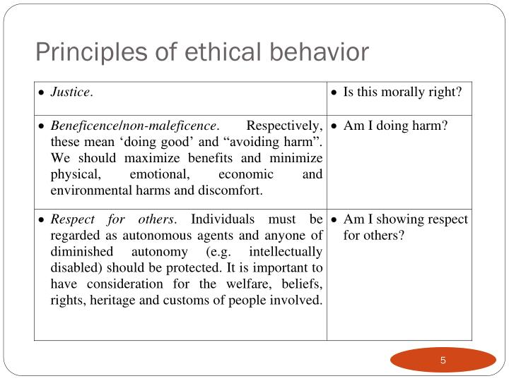 Principles of ethical