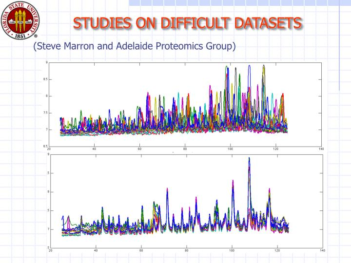STUDIES ON DIFFICULT DATASETS
