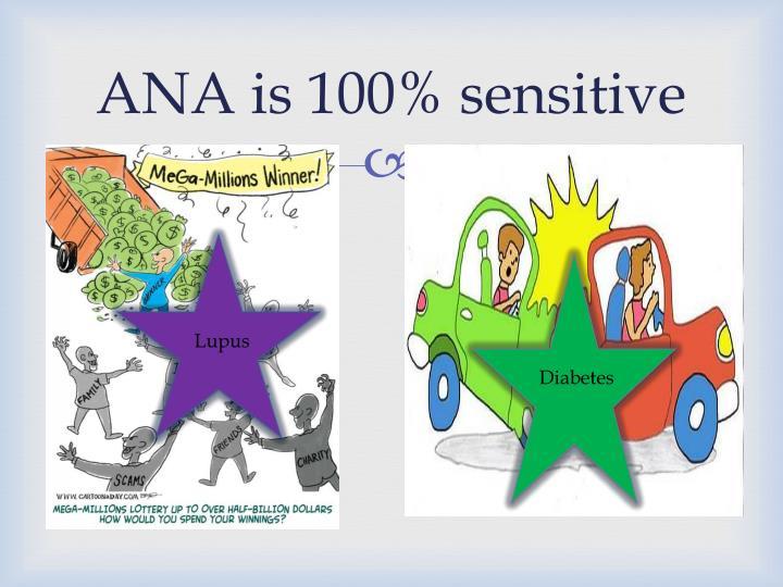 ANA is 100% sensitive