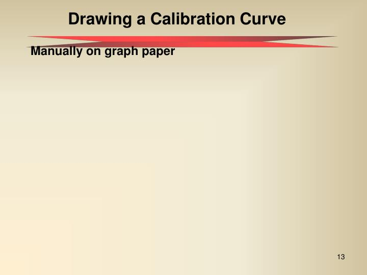 Drawing a Calibration Curve