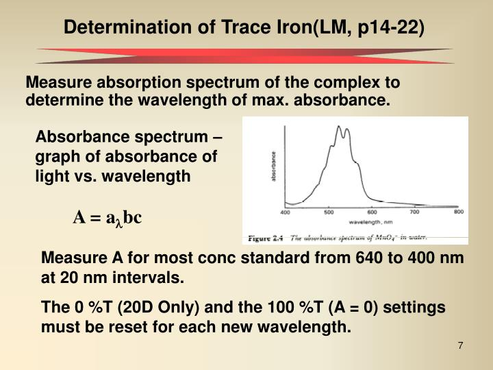 Determination of Trace Iron(LM, p14-22)