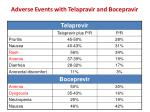 adverse events with telapravir and bocepravir