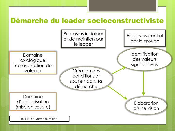 Démarche du leader socioconstructiviste