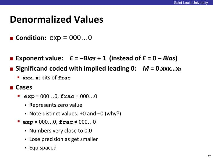 Denormalized Values