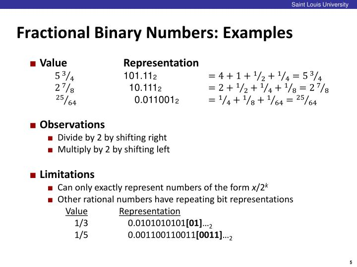 Fractional Binary Numbers: Examples
