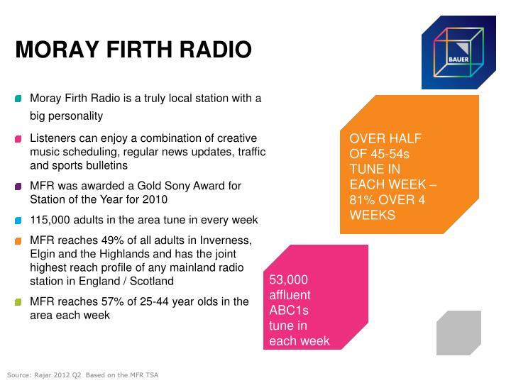 MORAY FIRTH RADIO