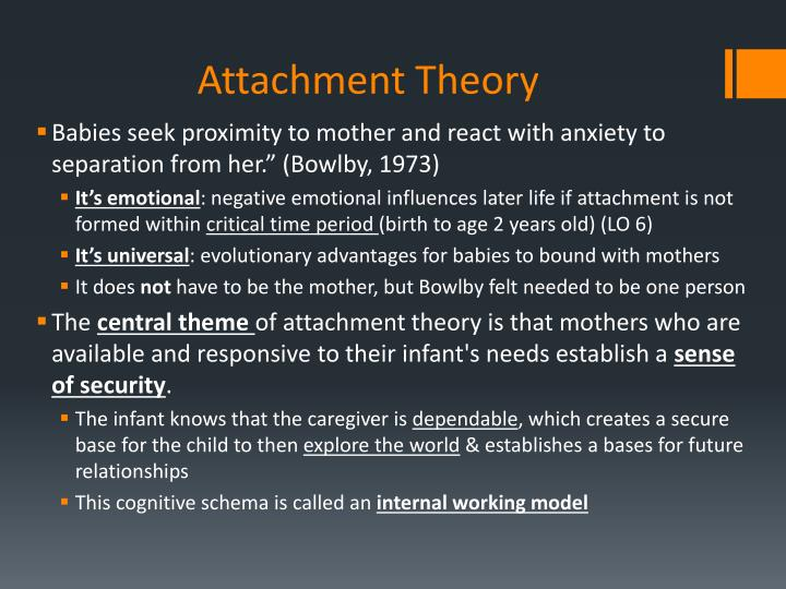 bolwbys theory of attachment essay Order plagiarism free custom written essay all mother-infant relationship as well as a child's development can be linked to john bowlby's theory of attachment.