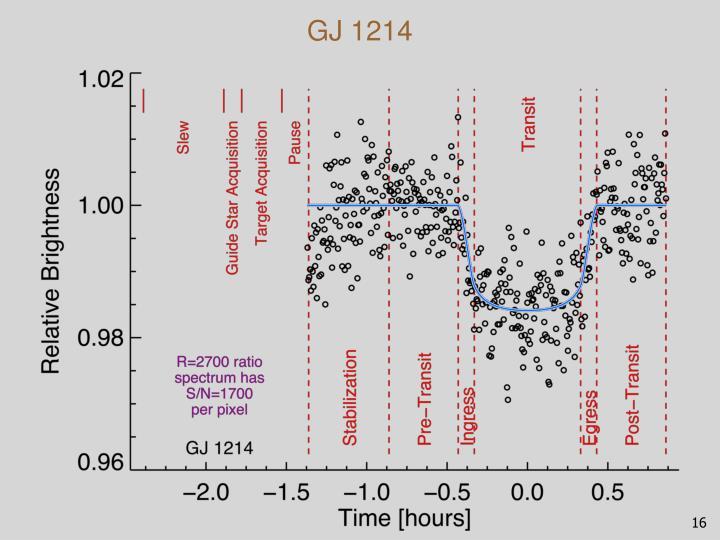 GJ 1214
