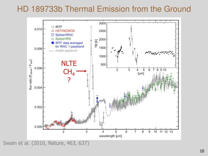 HD 189733b Thermal Emission from the Ground
