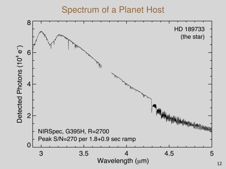 Spectrum of a Planet Host