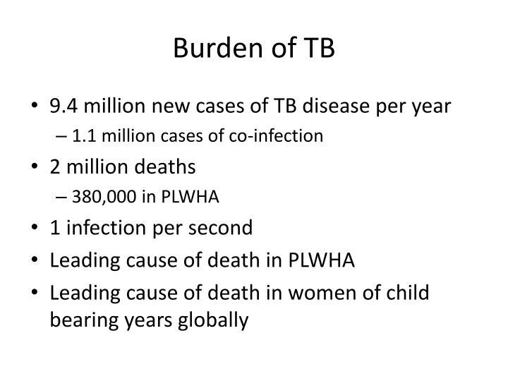 Burden of TB