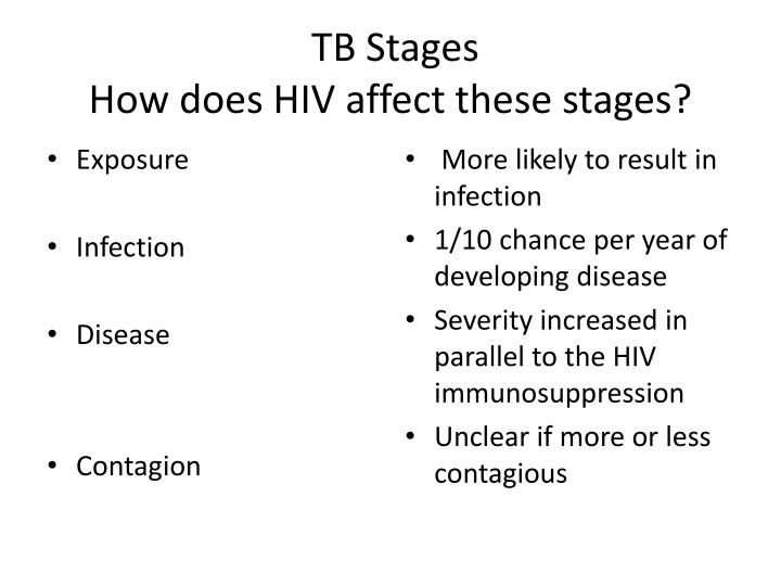 TB Stages