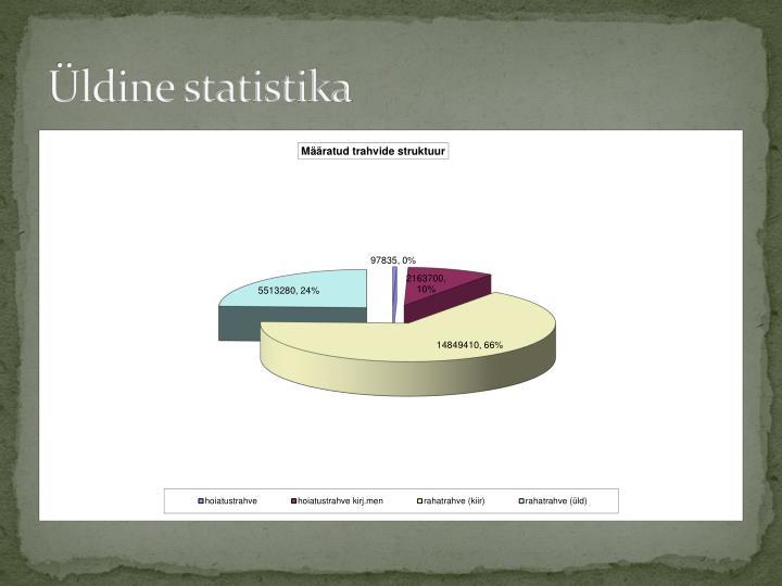 Üldine statistika
