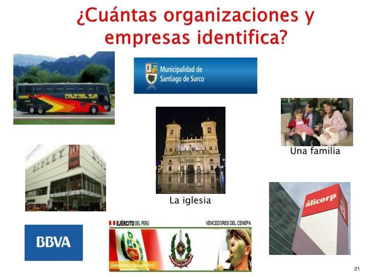 ¿Cuántas organizaciones y empresas identifica?