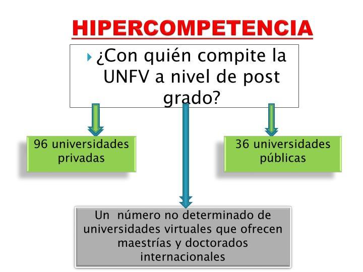 HIPERCOMPETENCIA