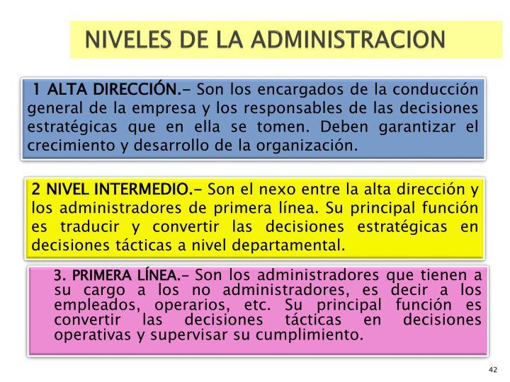 NIVELES DE LA ADMINISTRACION