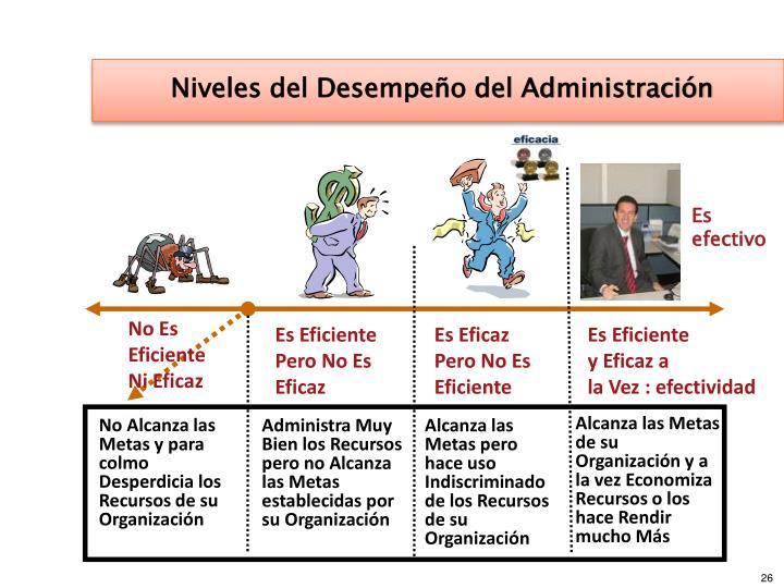 Niveles del Desempeño del Administración