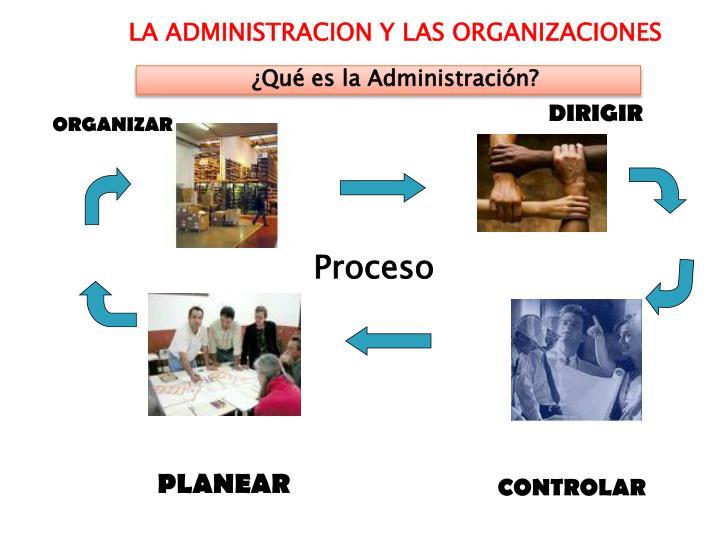LA ADMINISTRACION Y LAS ORGANIZACIONES