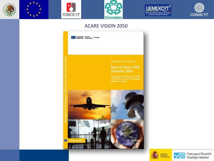 ACARE VISION 2050