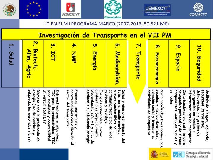 Investigación de Transporte en el VII PM