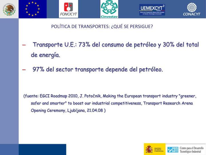 Transporte U.E.: 73% del consumo de petróleo y 30% del total de energía.