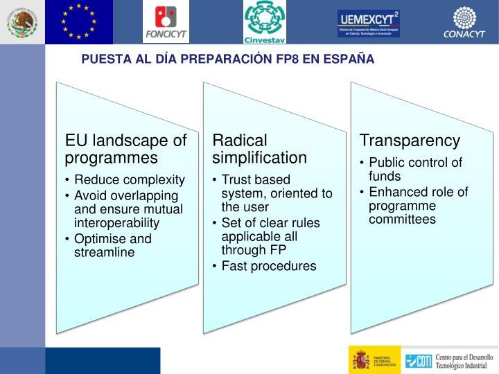 Puesta al día preparación FP8 en España