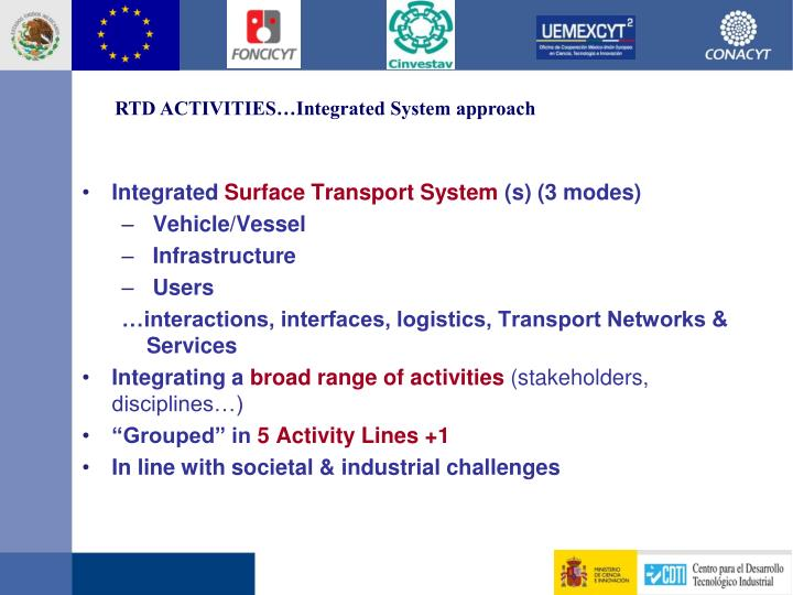 RTD ACTIVITIES…Integrated System approach