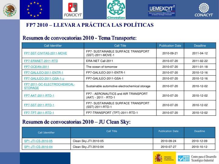 FP7 2010 – LLEVAR A PRÁCTICA LAS POLÍTICAS