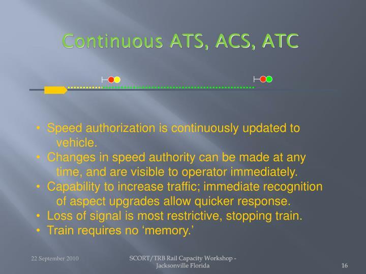 Continuous ATS, ACS, ATC