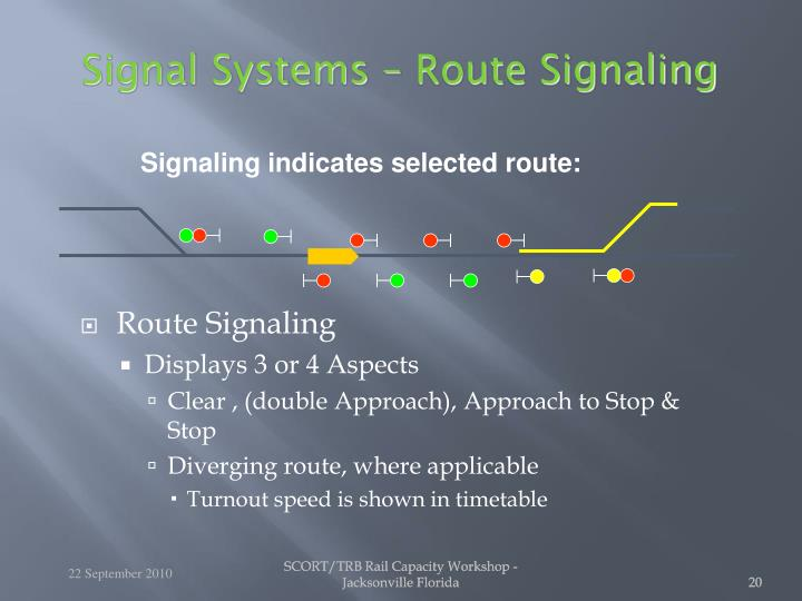 Signal Systems – Route Signaling