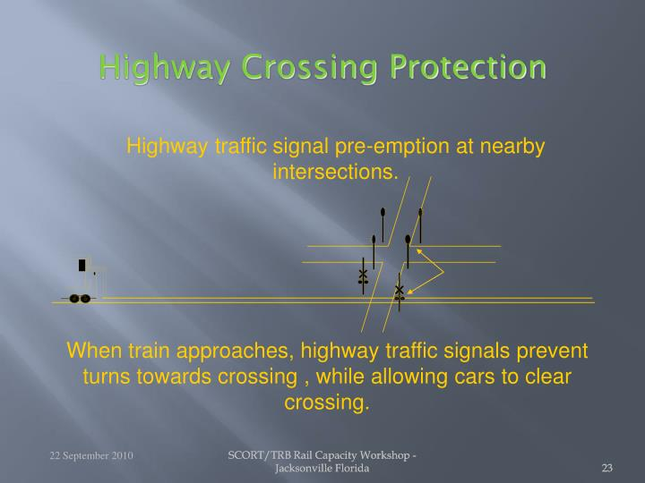 Highway Crossing Protection