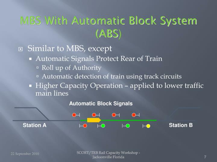 MBS With Automatic Block System (ABS