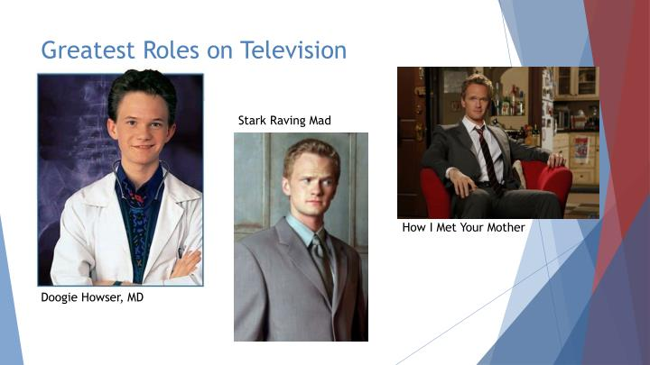 Greatest Roles on Television