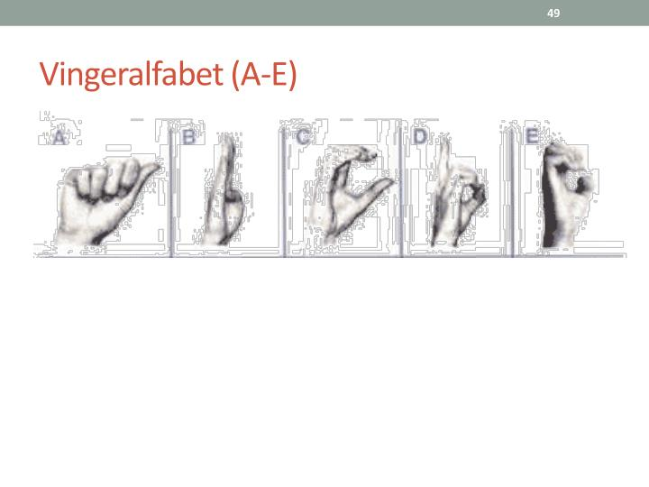 Vingeralfabet (A-E)