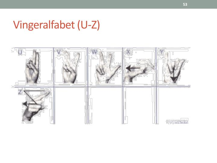 Vingeralfabet (U-Z)