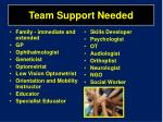 team support needed