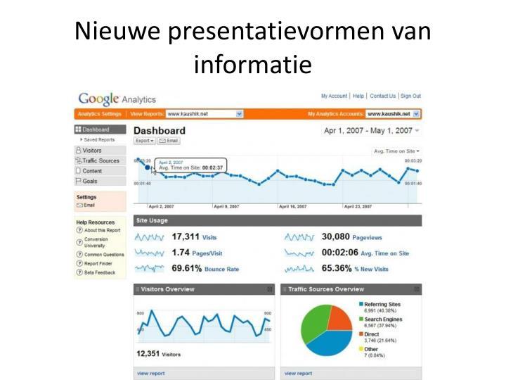 Nieuwe presentatievormen van informatie