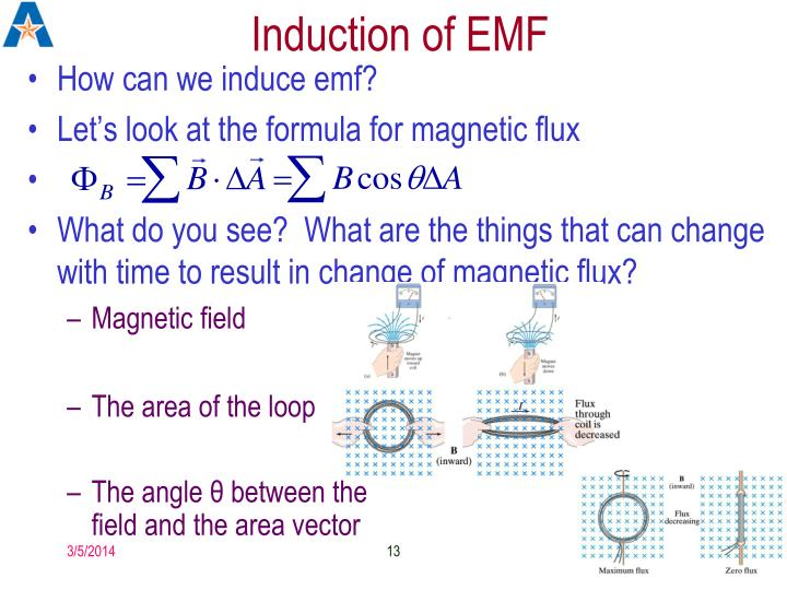 Induction of EMF