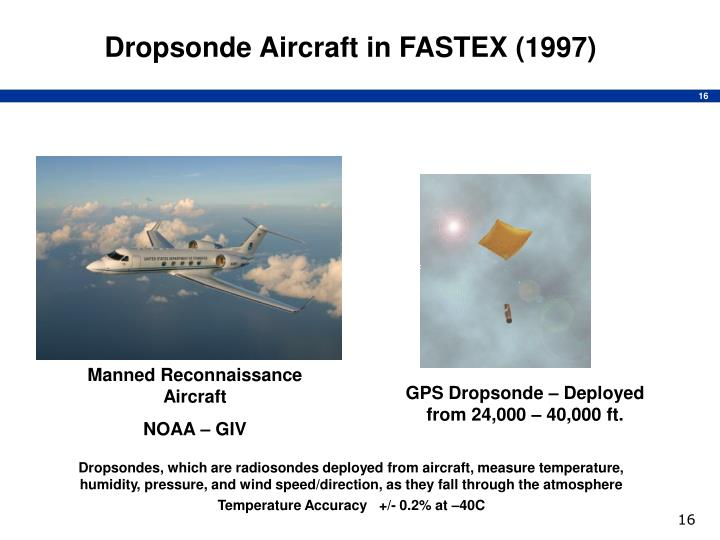 Dropsonde Aircraft in FASTEX (1997)