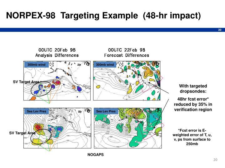 NORPEX-98  Targeting Example  (48-hr impact)