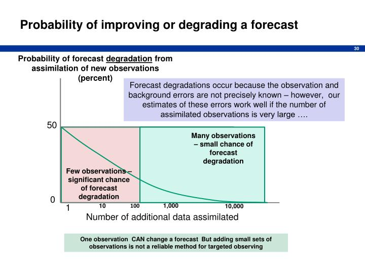 Probability of improving or degrading a forecast