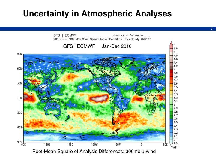Uncertainty in Atmospheric Analyses