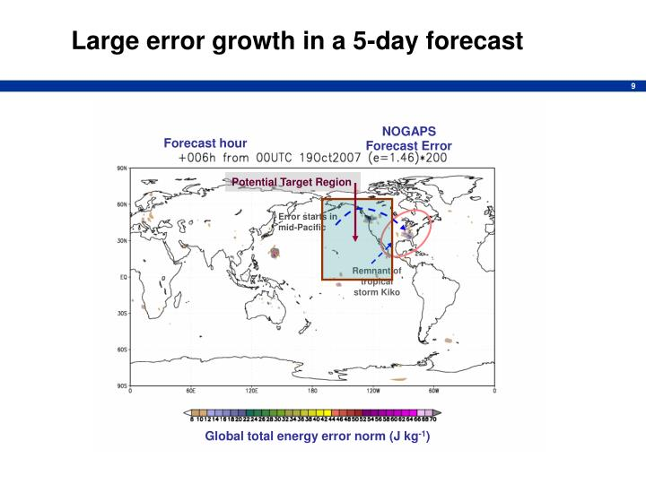 Large error growth in a 5-day forecast