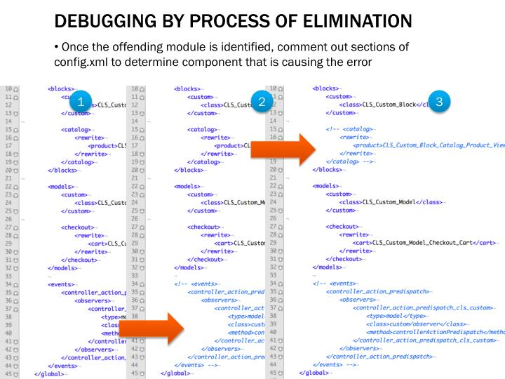 Debugging by Process of Elimination