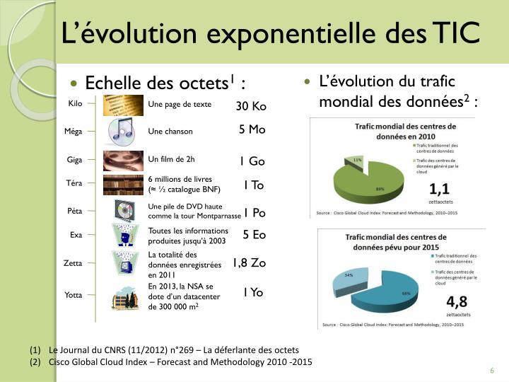 L'évolution exponentielle des TIC