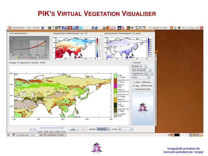 PIK's Virtual Vegetation