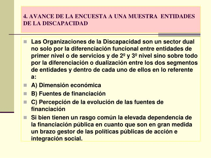 4. AVANCE DE LA ENCUESTA A UNA MUESTRA  ENTIDADES DE LA DISCAPACIDAD