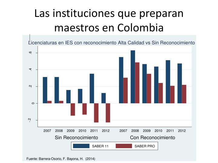 Las instituciones que preparan maestros en Colombia