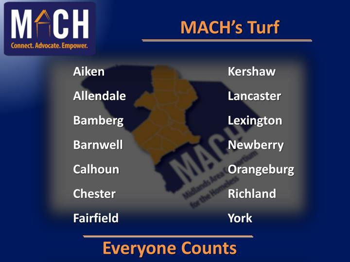 MACH's Turf
